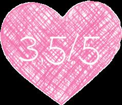 3,5(2016)