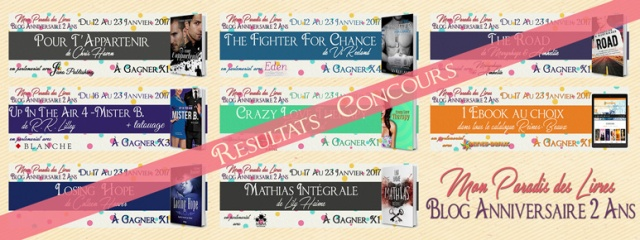 resultats-concours-blog-2-ans-lots-1