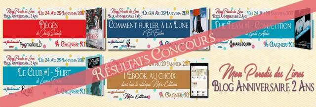 resultats-concours-blog-2-ans-lots-2